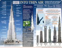 burj khalifa inside what is inside the burj khalifa infographic uae explorer