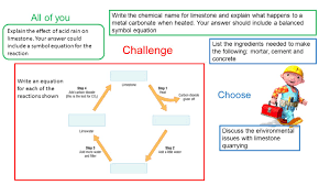 c1 choice and challenge activities 1 the atom and the periodic
