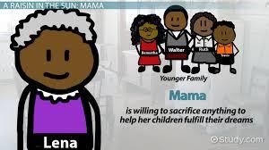 mama in a raisin in the sun character u0026 quotes video u0026 lesson