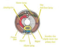 ez dumper trailer wiring diagram diagram wiring diagrams for diy