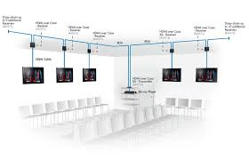 Vga To Hdmi Wiring Diagram Hdmi Over Coax Application Overview C2g