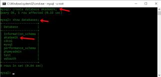 membuat database akademik dengan mysql it man cara membuat database mysql dengan cmd