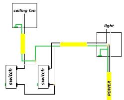 double switch for fan and light bathroom fan light rocker switch wiring diagram wiring diagram