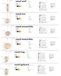 Recessed Lighting Fixtures Home Depot Pendant Light Kit Home Depot Lighting Fixtures Recessed Lighting