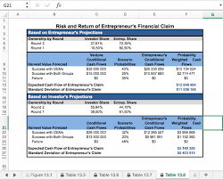 Property Valuation Spreadsheet Commercial Real Estate Excel Financial Model Eloquens