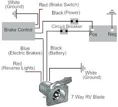 trailer wiring diagram with electric brakes fharates info