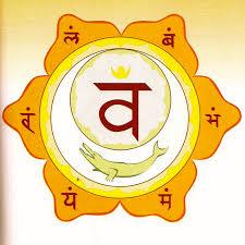 splenic chakra svadhisthana the sacral chakra colleenbell