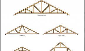 roof beautiful garage roof trusses wood pole barn garage