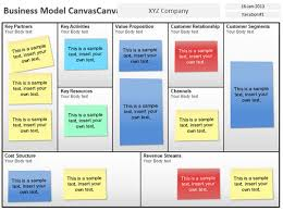 business model presentation template free business model canvas