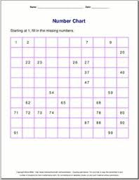make a pie free printable math worksheet for 4th grade hs