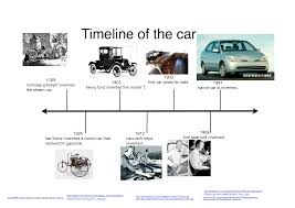 lexus is 200 wagon usata automobile first motor car timeline of the car kidblog lets