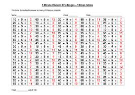 100 question speed division challenges set 1 of 4 by eric t viking