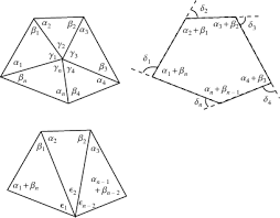 What Is The Sum Of Interior Angles Of A Octagon Polygon From Wolfram Mathworld