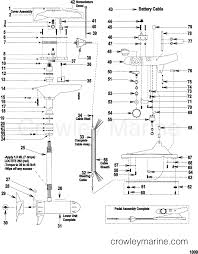 24 and 36 volt wiring diagrams u2013 trollingmotors u2013 readingrat net