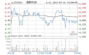 pattern energy investor relations investor relations haimo