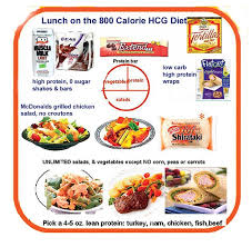 49 best hcg diet images on pinterest food 5 2 diet plan and