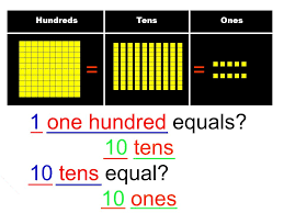ms miles u0026 ms connelly subtraction with regrouping ppt download