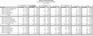 free bookkeeping worksheets to print accounting practice worksheet