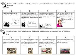 tracking my progress fluency ms houser