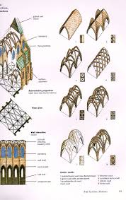 romanesque floor plan 8 best ribbed vaulting images on pinterest cathedrals gothic