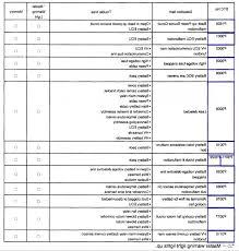 toyota check engine light codes toyota prius check engine light codes www lightneasy net