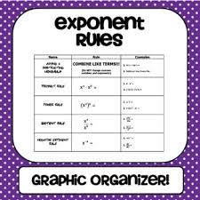 rules of exponents worksheet pdf free worksheets library
