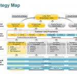 strategy plan template powerpoint strategic planning powerpoint