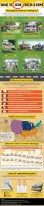 how to find the perfect home realestate infographics diy
