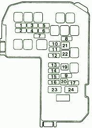 2001 mitsubishi diamante main engine fuse box diagram u2013 circuit