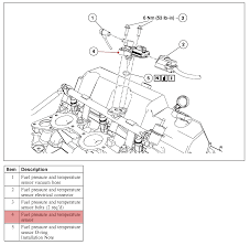 Map Sensor Symptoms Fuel Rail Pressure Sensor Symptoms Wiring Diagram And Fuse Box