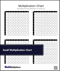 free printable large multiplication chart worksheet multiplication chart printable grass fedjp worksheet