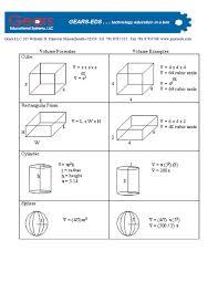 area and volume equations futurespastart com