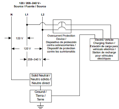 electric car charging within electrical code and power outlet limits