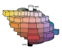 the munsell color system color models technical guides