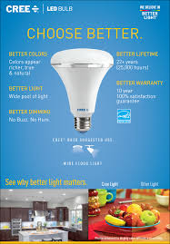 100 Watt Equivalent Led Light Bulbs For Home by Cree 65w Equivalent Soft White 2700k Br30 Dimmable Led Light