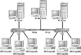 hardware design proposal hardware