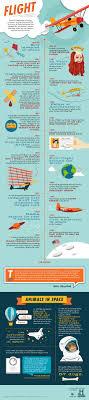 hoodzpah design co column five history of flight infographic for
