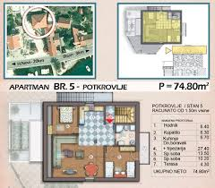 waterfront apartments for sale in strp montenegro near risan and