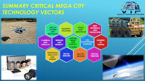 urbanization mega city warfare and future technologies ppt download