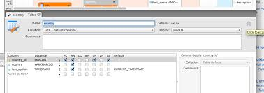 Mysql Change Table Collation Where Can I Change The Default Character Set Of A Table In Mysql