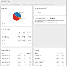 managing your database u0027s size analytics platform piwik