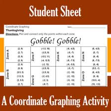 thanksgiving gobble gobble a coordinate graphing activity tpt