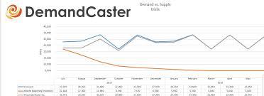 free s u0026op excel template series demand vs supply demandcaster