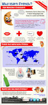 why learn french infographic need to print this out and show