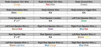 miata stereo wiring harness 1991 mazda miata radio wiring diagram