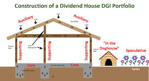 how to build a dividend house which stocks go where seeking alpha