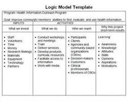 logic model template pdf job resume in word format