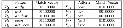 matching patterns a memory efficient and modular approach for large scale string