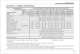 hyundai santa fe service intervals questions for any 2 7l v6 optima owners out there kia forum