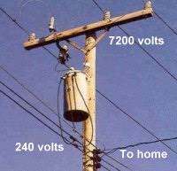 basic power transformers